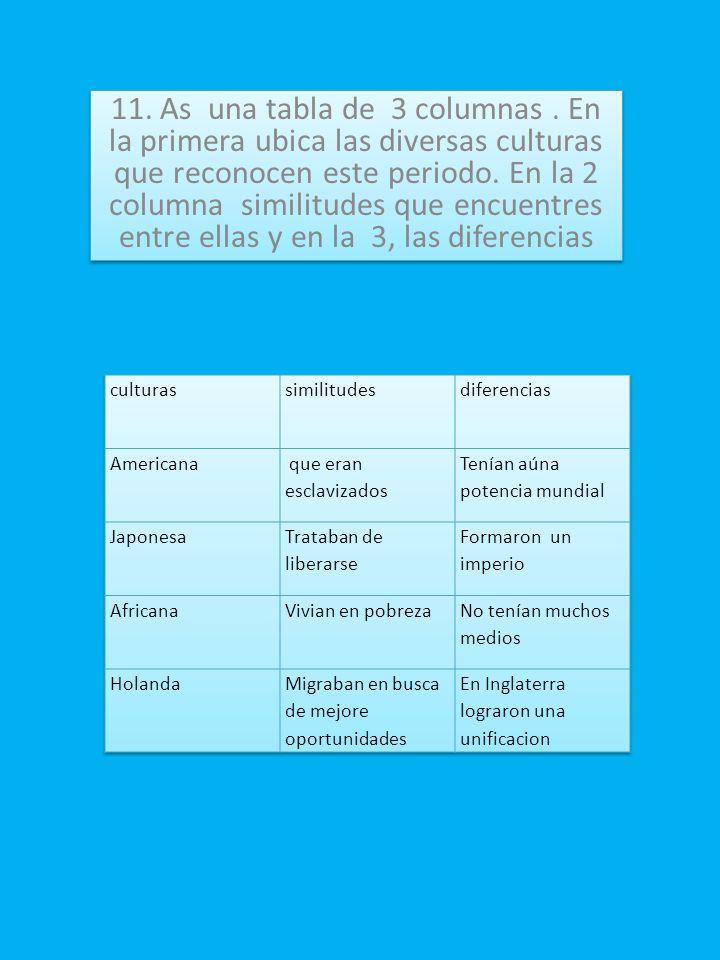 11. As una tabla de 3 columnas. En la primera ubica las diversas culturas que reconocen este periodo. En la 2 columna similitudes que encuentres entre