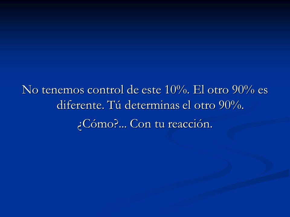 No tenemos control de este 10%. El otro 90% es diferente. Tú determinas el otro 90%. ¿Cómo?... Con tu reacción.