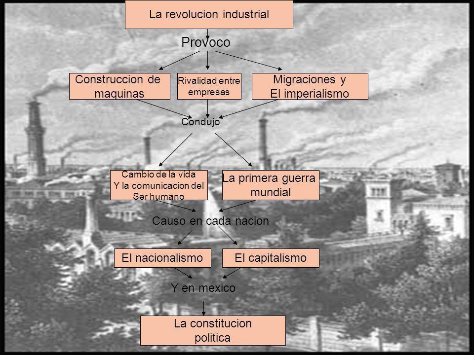 La revolucion industrial Construccion de maquinas Rivalidad entre empresas Migraciones y El imperialismo Cambio de la vida Y la comunicacion del Ser h