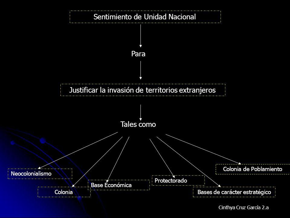 Disficultades en la consolidacion de los paises… Amercia del Sur México El ideal Bolivariano de la unidad latinoamericana Cayo en el olvido.