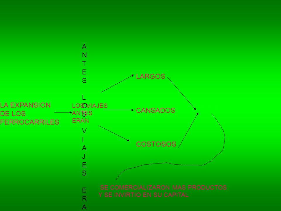 LA IMPORTANCIA DE LOS FERROCARRILES PALABRAS CLAVE *TRANSPORTES *FERROCARRILES *VIAJES *COMERCIO *IMPORTANCIA *VIAJEROS