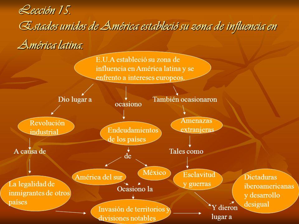 Lección 15. Estados unidos de América estableció su zona de influencia en América latina. E.U.A estableció su zona de influencia en América latina y s