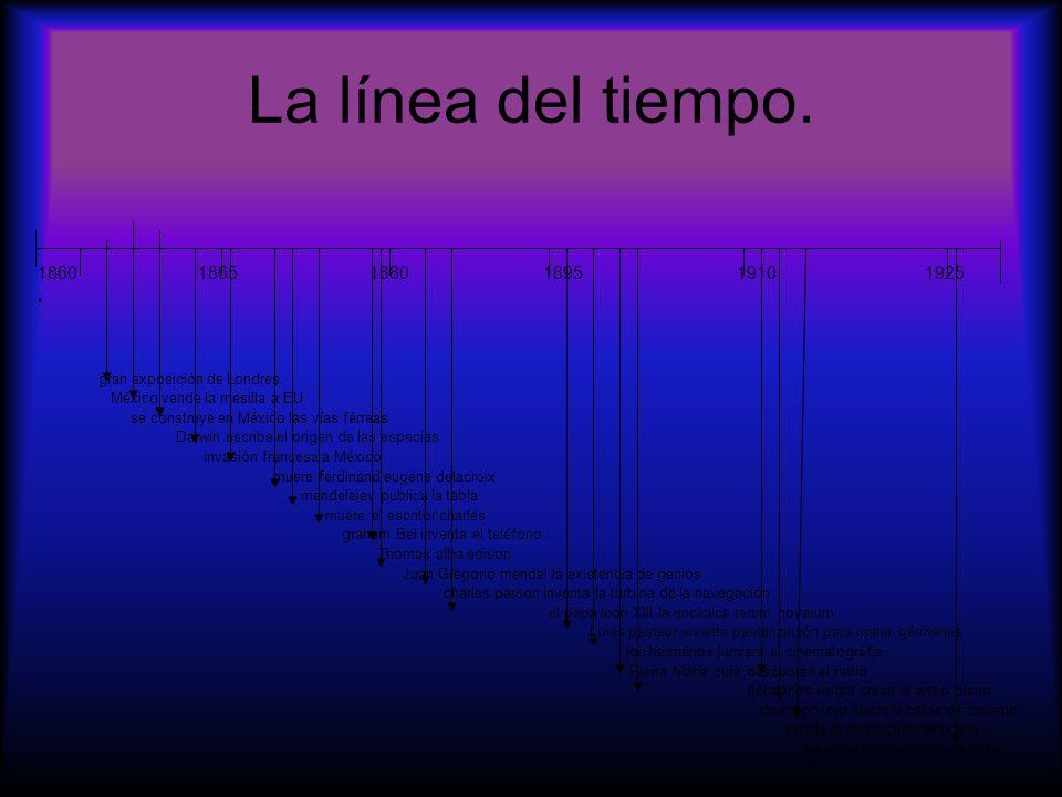 La línea del tiempo. 1860 1865 1880 1895 1910 1925 gran exposición de Londres México vende la mesilla a EU se construye en México las vías férreas Dar