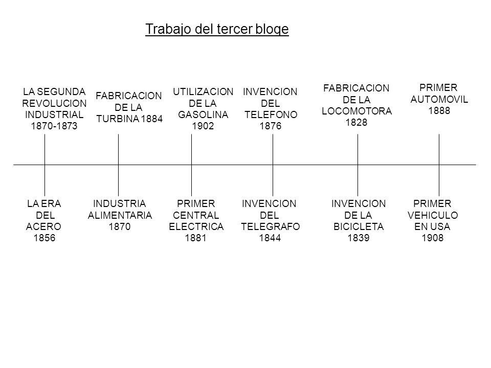 SEGUNDA LINEA DEL TIEMPO INVENCION DE LA MAQUINA DE COCER 1851 GRAN EXPLOCION EN LONDRES 1851 MEXICO VENDE LA MESILLA A EUA 1853 SE CONSTRUYEN NUEVAS LINEAS FERREAS 1857 SE DESCUBRE EL ORIGEN DE LAS ESPECIES 1859 FRANCIA INVADE A MEXICO 1862 MUERE PINTOR FRANCES DEL ROMANTISISMO 1798-1863 SE PUBLICA LA TABLA DE ELEMENTOS 1869 MUERE CHARLES DICKENS 1870 INVENCION DEL RADIO 1898 INVENCION DEL FONOGRAFO 1877 DESCUBRIMENTO DE LOS GENES 1822-1884