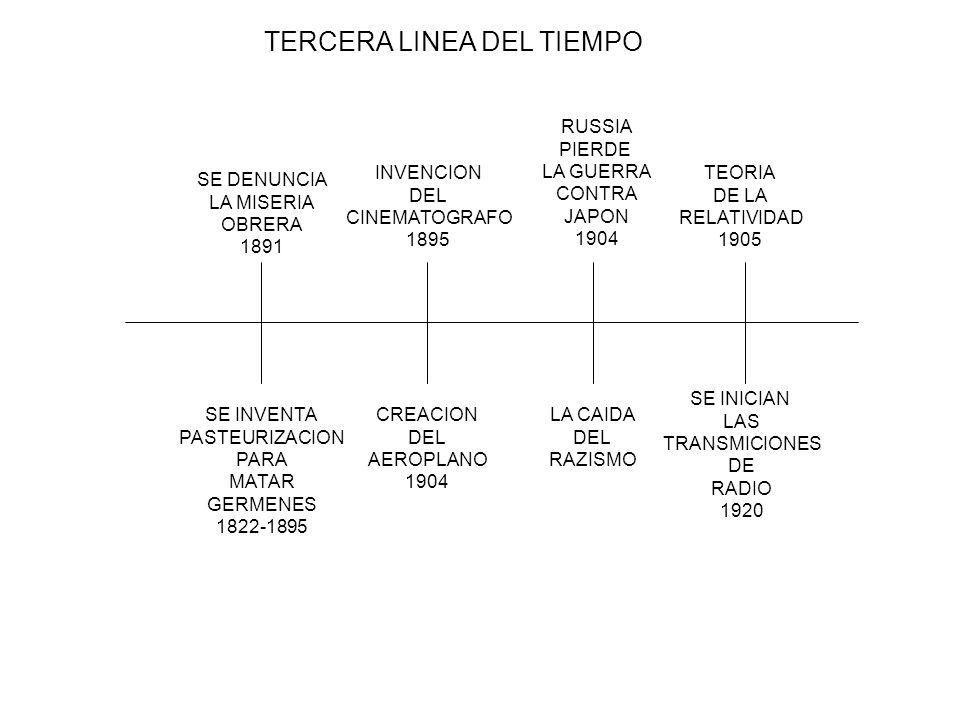 CUARTA LINEA DEL TIEMPO AUSTRIA SE ANEXA A BOSNIA 1908 ESTALLA LA REVOLUCION MEXICANA 1910 INICIA PRIMERA GUERRA MUNDIA 1914 LENIN TOMA EL GOBIERNO CON LA REVOLUCION DE OCTUBRE 1917 ALEMANIA FIRMA EL ARMISTICIO AL FIN DE LA GUERRA 1918 FIRMA EL TRATADO DE VASALLAJES 1919 SE ESTRENA LA PELICULA EL CHICO DE CHAPLIN 1920 SE CREAN CENTRALES ELECTRICAS 1880