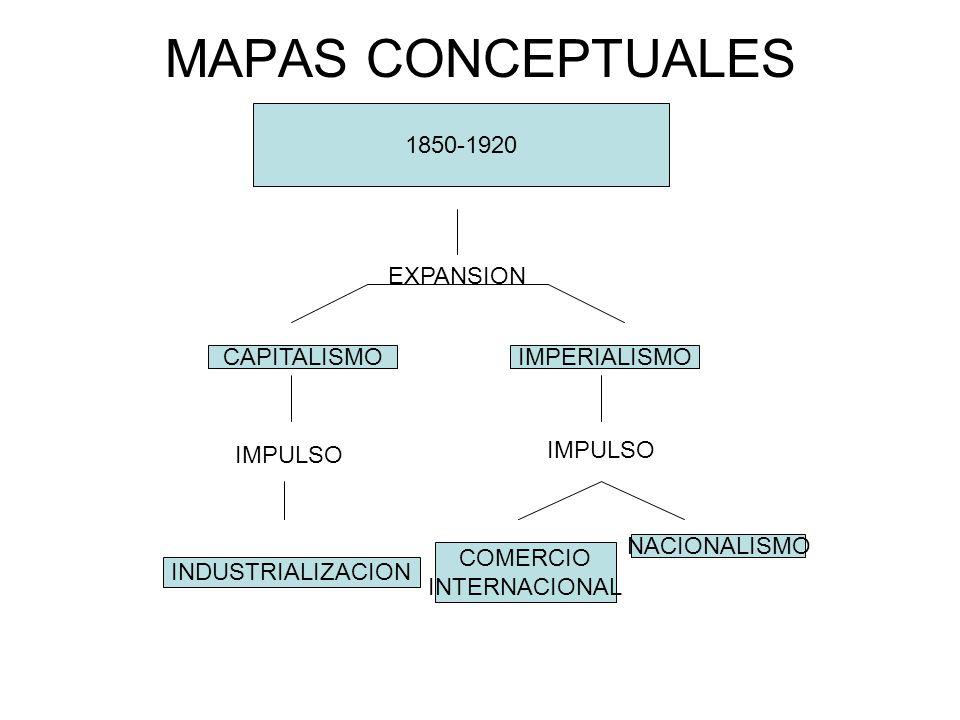 MAPAS CONCEPTUALES EXPANSION CAPITALISMOIMPERIALISMO 1850-1920 IMPULSO INDUSTRIALIZACION NACIONALISMO COMERCIO INTERNACIONAL