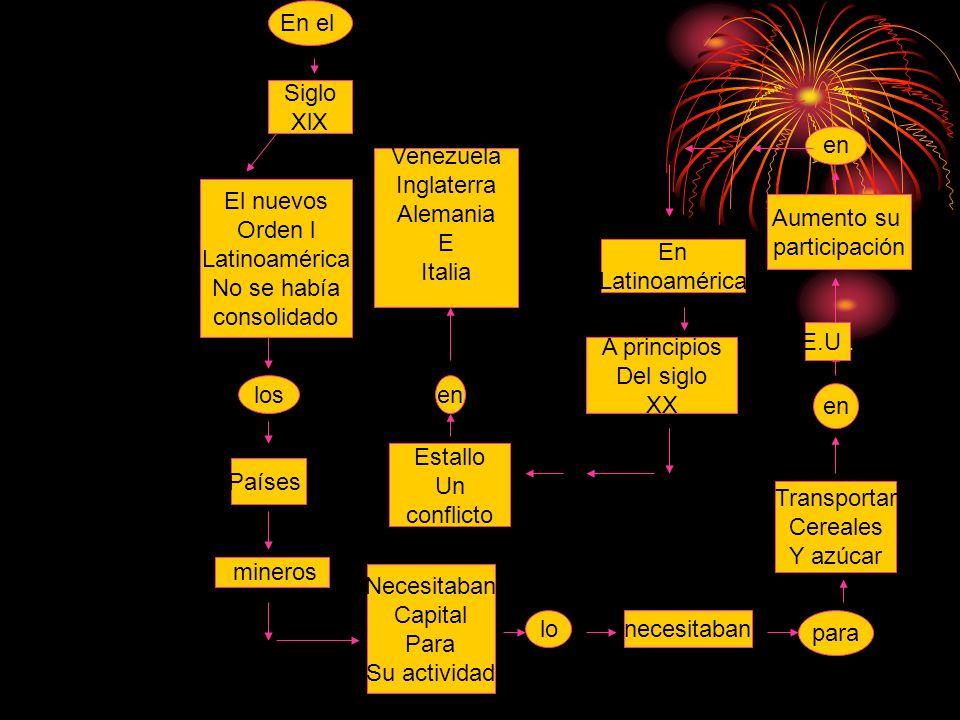 En el Siglo XlX El nuevos Orden l Latinoamérica No se había consolidado los Países mineros Necesitaban Capital Para Su actividad lonecesitaban para Tr