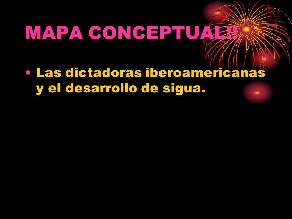 MAPA CONCEPTUAL!! Las dictadoras iberoamericanas y el desarrollo de sigua.