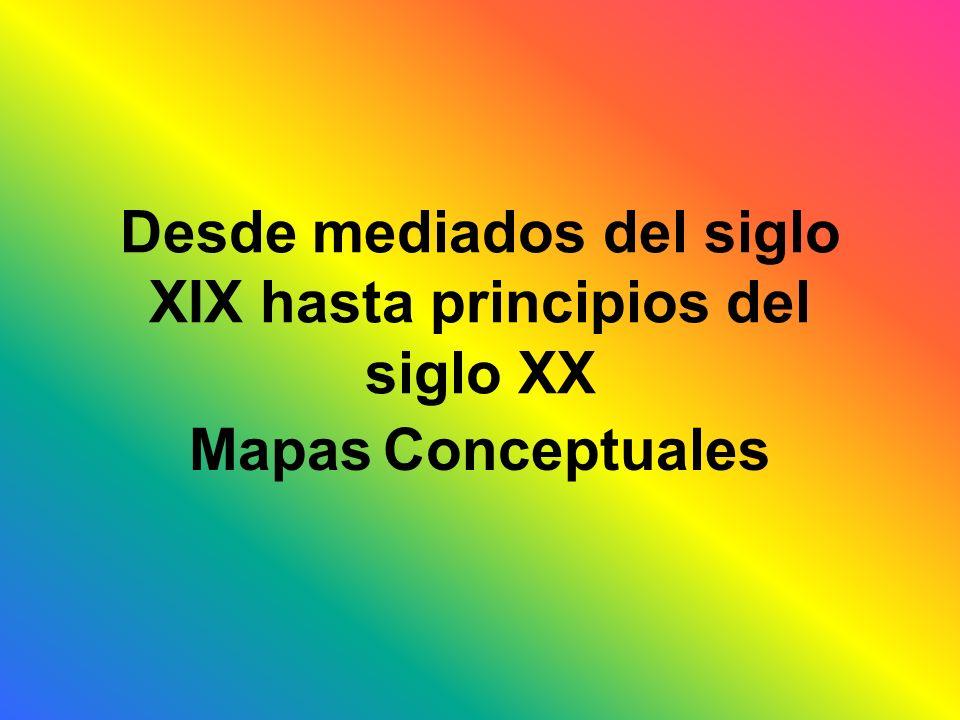 Historia. Angélica Arzate Miranda. Prof. Julián Armenta Rendón 2C Esc. Sec. Tec.# 44 Historia Mapas conceptuales. 04/feb/08