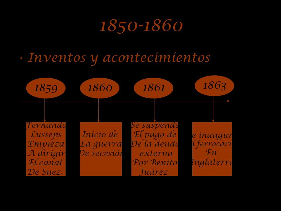 1830-1850 Inventos y acontecimientos 1850 184818371844 Inicia el Reinado de Victoria Samuel Morse logro Comunicar Las ciudades Con el telégrafo Inicio