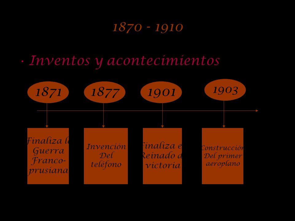 1860-1870 Inventos y acontecimientos 1870 186718651866 Fin de la Guerra De secesión Prusia se Enfrento A Australia Inicia la Guerra Franco- prusiana T