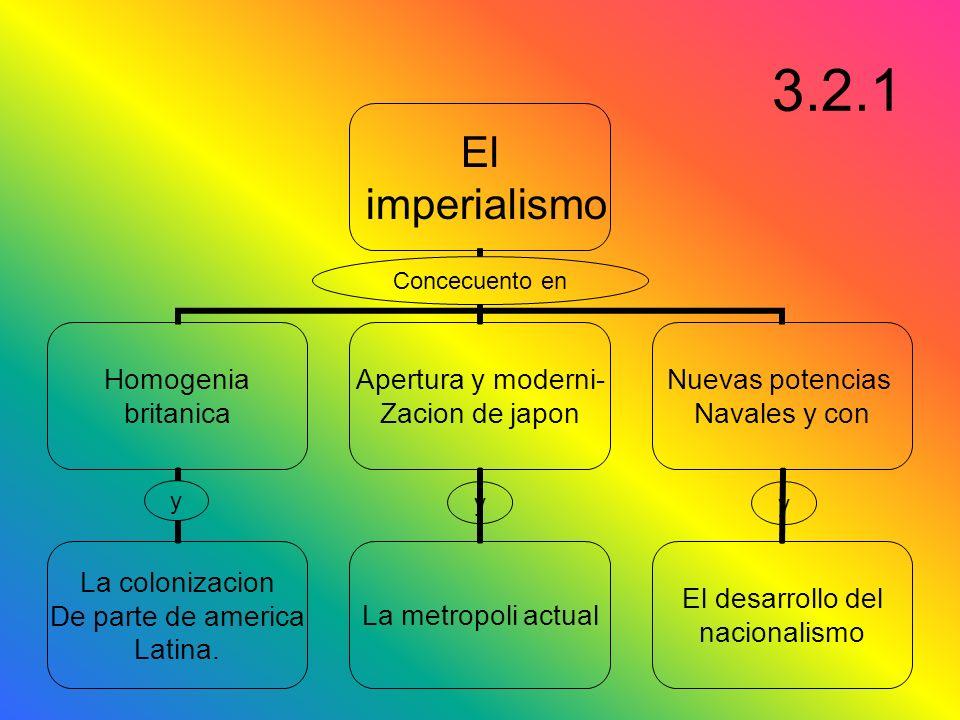 3.2.1 La Industriali- zacion Cambios en fuen- tes de energia Del vapor y el gas, a La electricidad y el petroleo La produccion En serie e Interpretaci