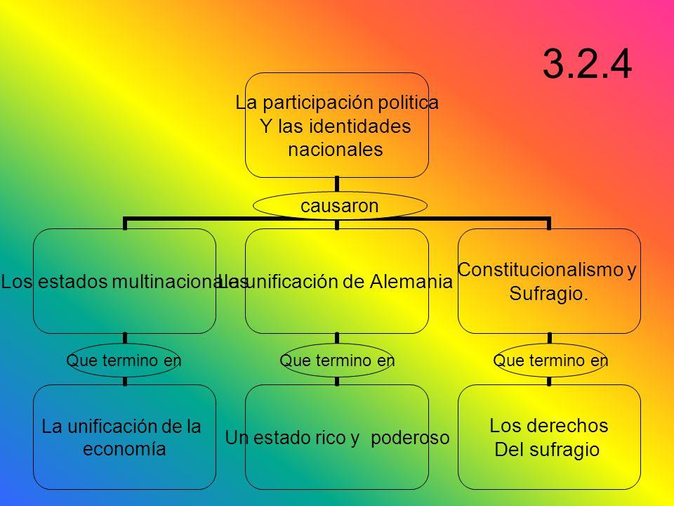 3.2.3 Los Cambios sociales Urbanización y Crecimiento de Ciudades Impacto Ambiental y Nuevos paisajes Movimientos migratorios Crecimiento demo- Grafic