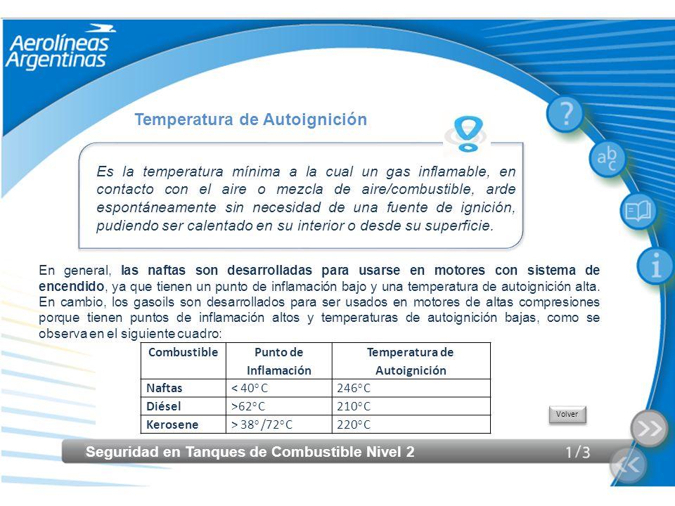 Seguridad en Tanques de Combustible Nivel 2 Temperatura de Autoignición Es la temperatura mínima a la cual un gas inflamable, en contacto con el aire