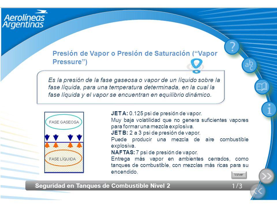 Seguridad en Tanques de Combustible Nivel 2 Presión de Vapor o Presión de Saturación (Vapor Pressure) Es la presión de la fase gaseosa o vapor de un l