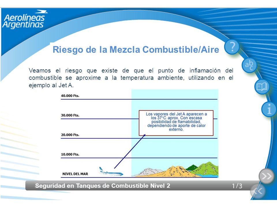 Seguridad en Tanques de Combustible Nivel 2 Riesgo de la Mezcla Combustible/Aire Veamos el riesgo que existe de que el punto de inflamación del combus