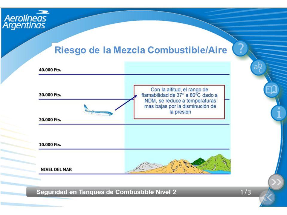 Seguridad en Tanques de Combustible Nivel 2 Riesgo de la Mezcla Combustible/Aire