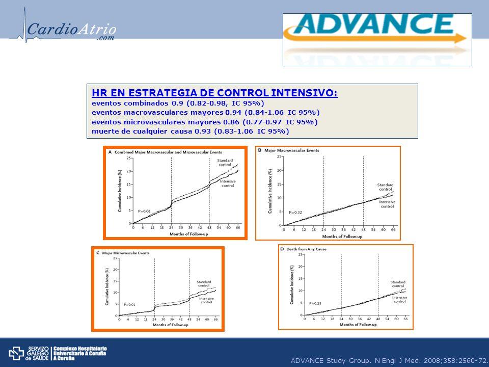 HR EN ESTRATEGIA DE CONTROL INTENSIVO: eventos combinados 0.9 (0.82-0.98, IC 95%) eventos macrovasculares mayores 0.94 (0.84-1.06 IC 95%) eventos micr