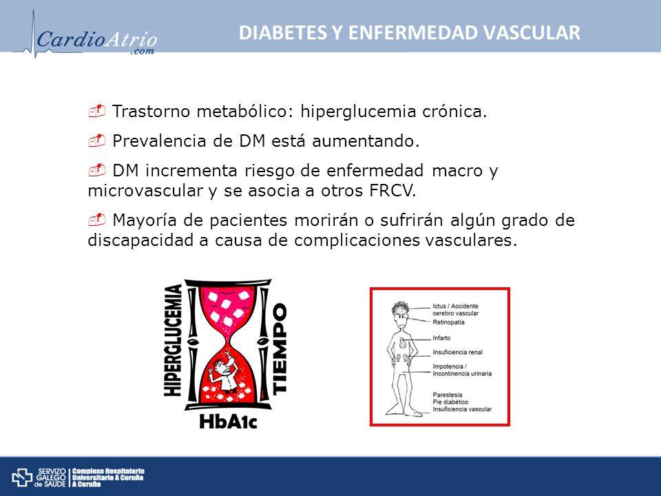 DIABETES Y ENFERMEDAD VASCULAR Trastorno metabólico: hiperglucemia crónica. Prevalencia de DM está aumentando. DM incrementa riesgo de enfermedad macr
