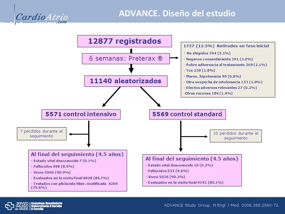 ADVANCE. Diseño del estudio 12877 registrados 11140 aleatorizados 1737 (13.5%) Retirados en fase inicial - No elegidos 394 (3.1%) - Negaron consentimi