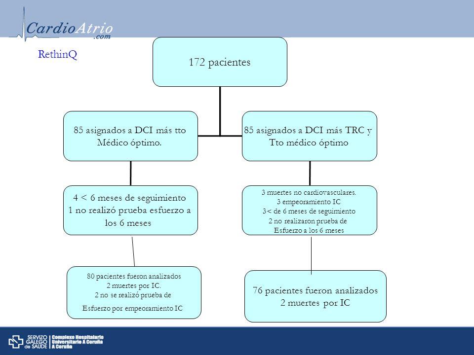 172 pacientes 85 asignados a DCI más tto Médico óptimo. 85 asignados a DCI más TRC y Tto médico óptimo 3 muertes no cardiovasculares. 3 empeoramiento