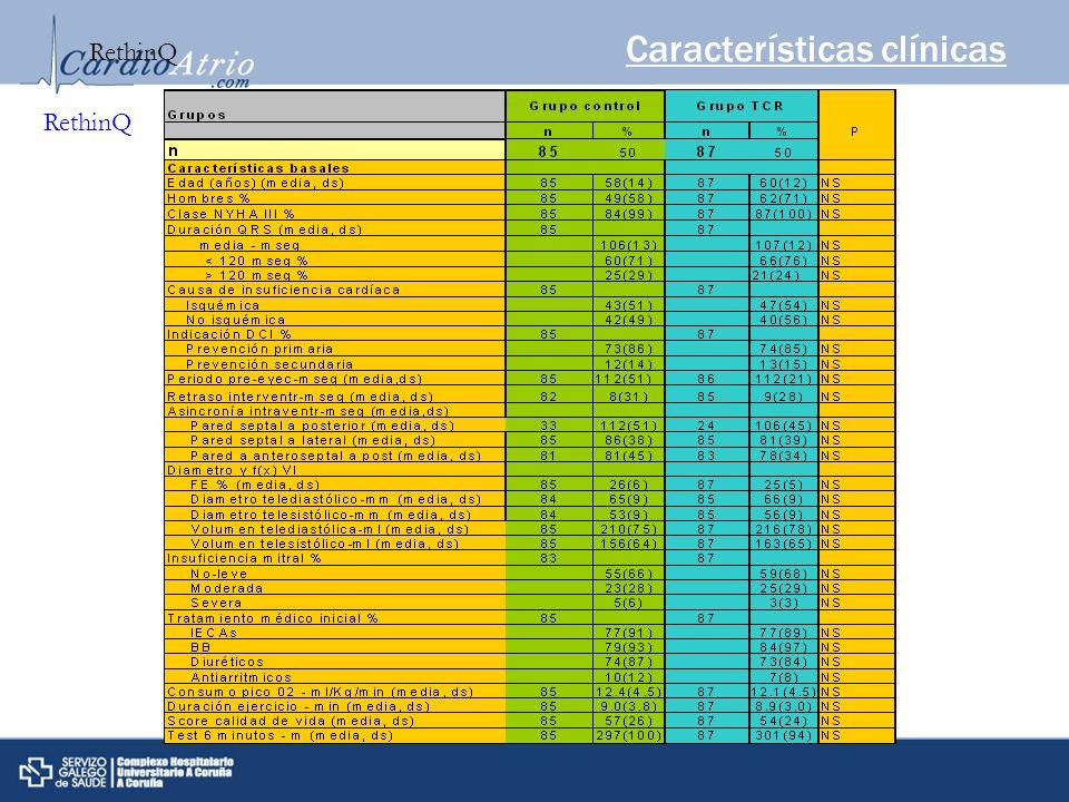 Características clínicas RethinQ