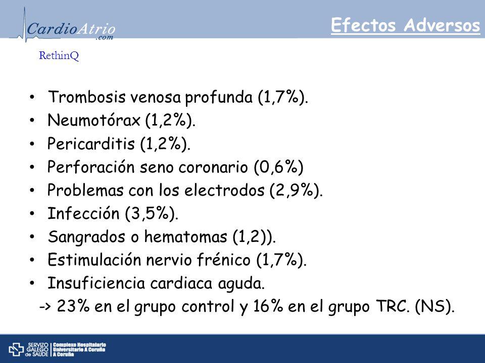 Efectos Adversos Trombosis venosa profunda (1,7%). Neumotórax (1,2%). Pericarditis (1,2%). Perforación seno coronario (0,6%) Problemas con los electro