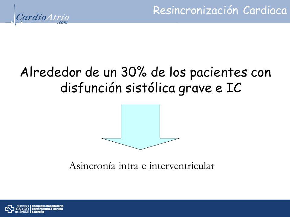 Introducción Alrededor de un 30% de los pacientes con disfunción sistólica grave e IC Asincronía intra e interventricular Resincronización Cardiaca