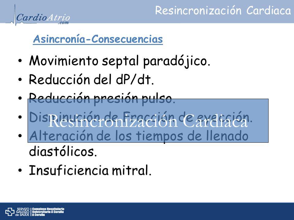 Asincronía-Consecuencias Movimiento septal paradójico. Reducción del dP/dt. Reducción presión pulso. Disminución de Fracción de eyección. Alteración d