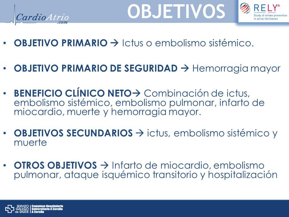 OBJETIVO PRIMARIO Ictus o embolismo sistémico. OBJETIVO PRIMARIO DE SEGURIDAD Hemorragia mayor BENEFICIO CLÍNICO NETO Combinación de ictus, embolismo