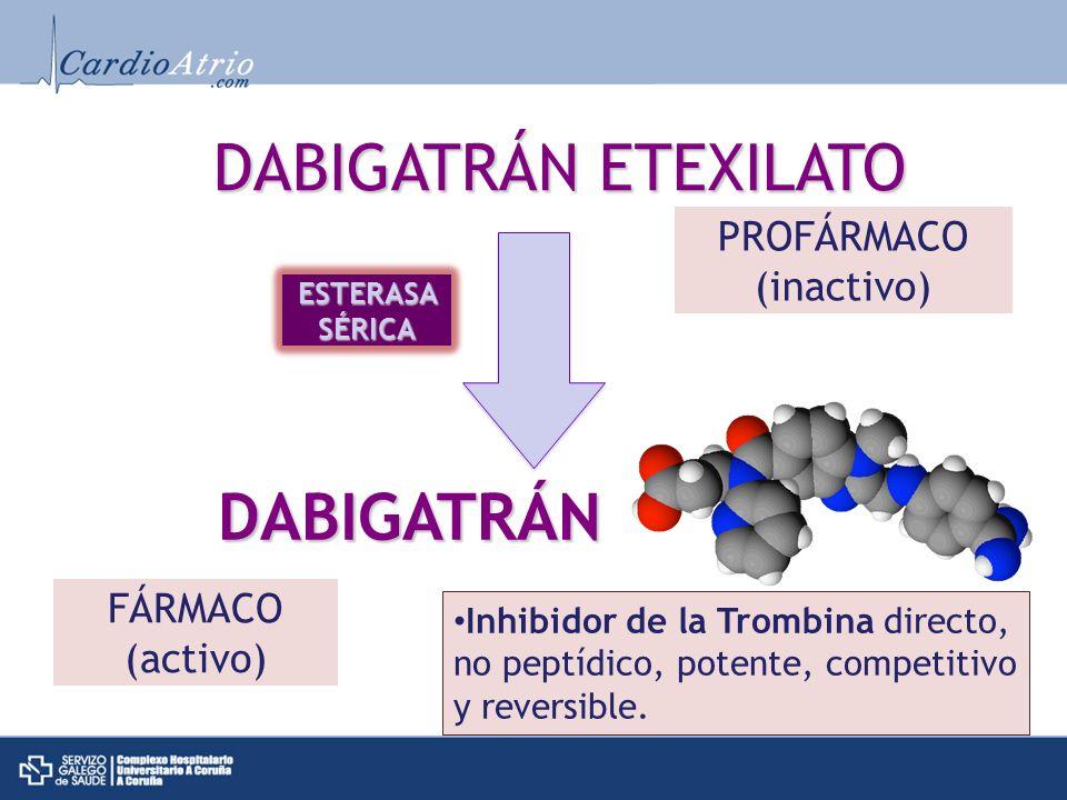 DABIGATRÁN ETEXILATO PROFÁRMACO (inactivo) DABIGATRÁN FÁRMACO (activo) Inhibidor de la Trombina directo, no peptídico, potente, competitivo y reversib