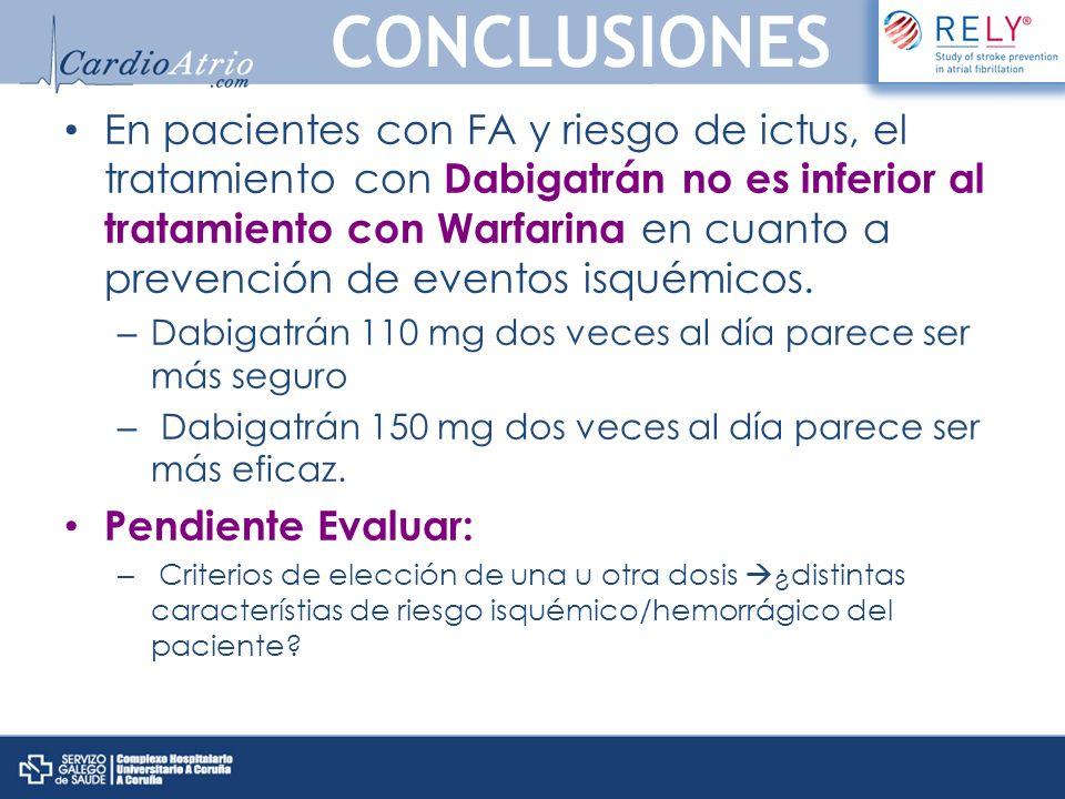 En pacientes con FA y riesgo de ictus, el tratamiento con Dabigatrán no es inferior al tratamiento con Warfarina en cuanto a prevención de eventos isq