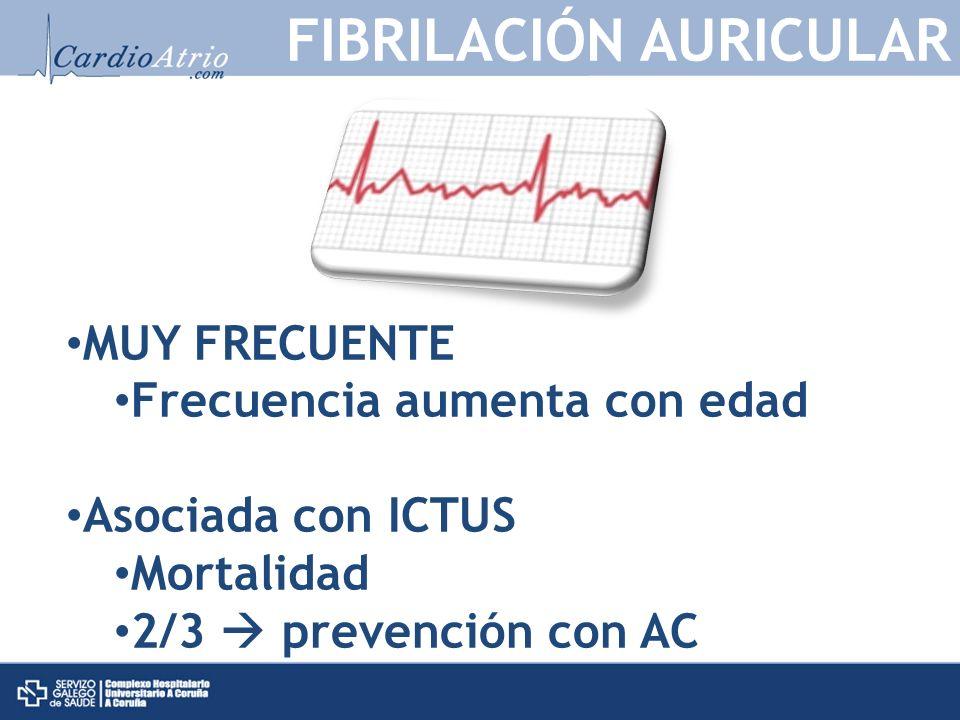 FIBRILACIÓN AURICULAR MUY FRECUENTE Frecuencia aumenta con edad Asociada con ICTUS Mortalidad 2/3 prevención con AC