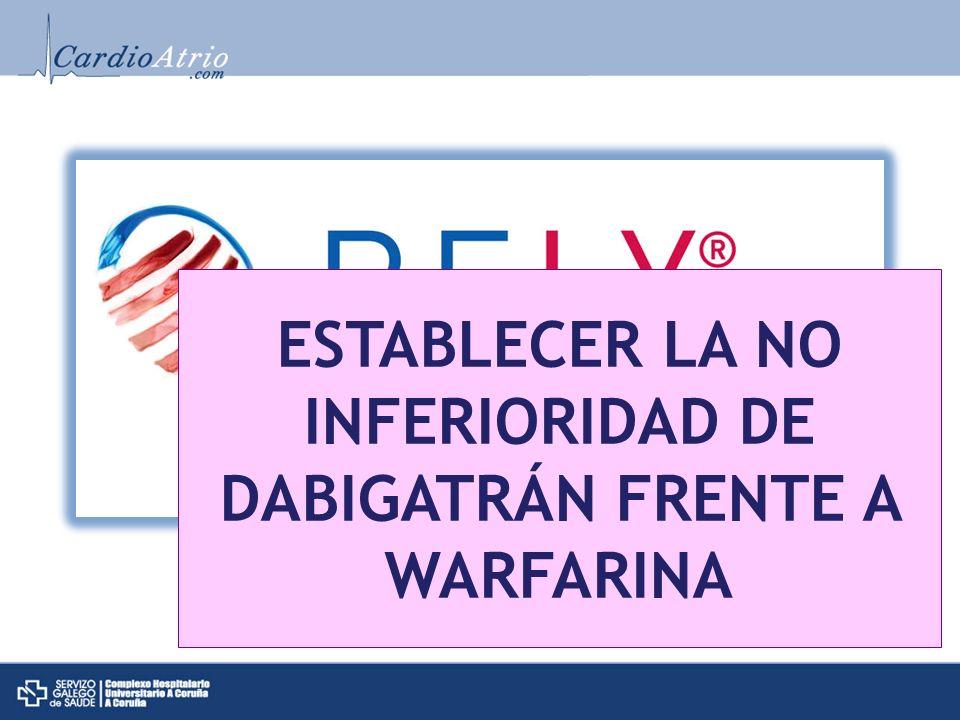 ESTABLECER LA NO INFERIORIDAD DE DABIGATRÁN FRENTE A WARFARINA