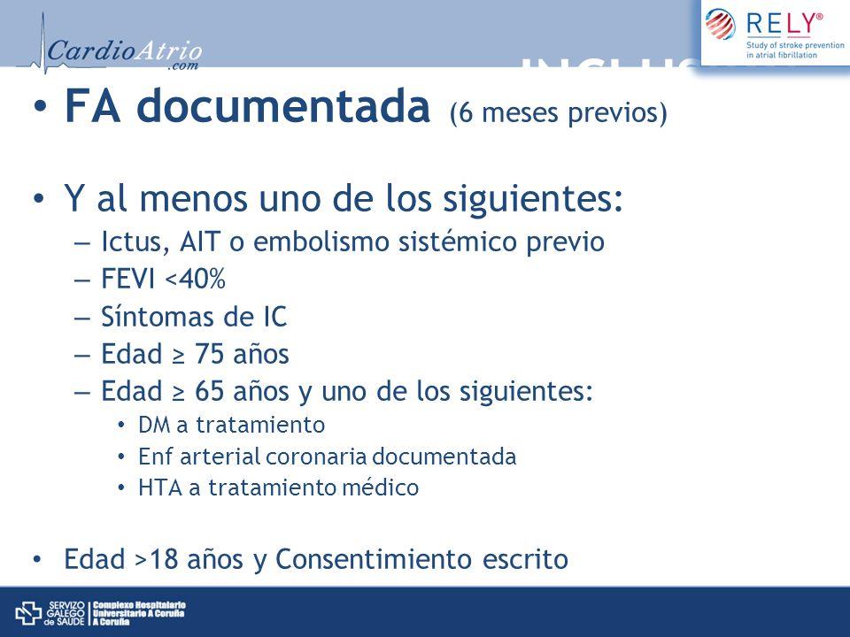 INCLUSIÓN FA documentada (6 meses previos) Y al menos uno de los siguientes: – Ictus, AIT o embolismo sistémico previo – FEVI <40% – Síntomas de IC –