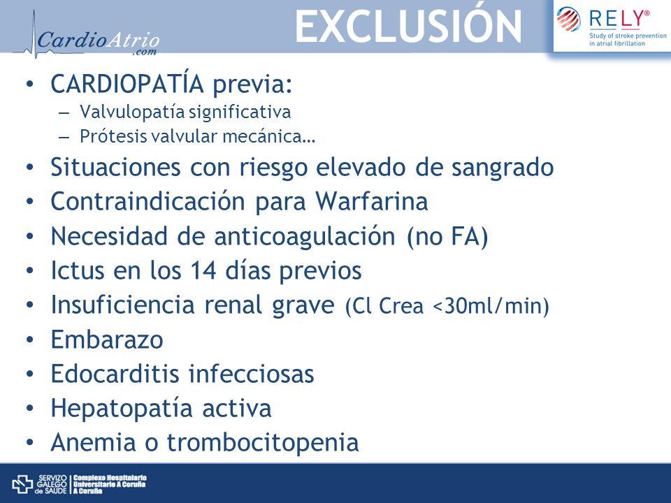 CARDIOPATÍA previa: – Valvulopatía significativa – Prótesis valvular mecánica… Situaciones con riesgo elevado de sangrado Contraindicación para Warfar