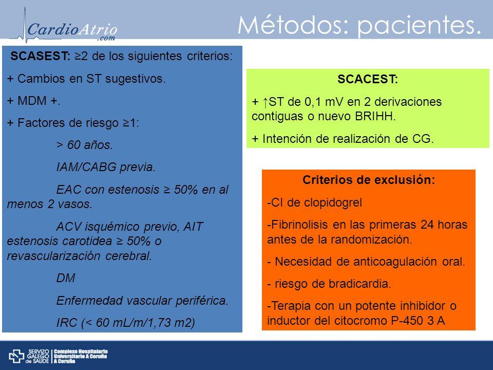 Métodos: pacientes. SCASEST: 2 de los siguientes criterios: + Cambios en ST sugestivos. + MDM +. + Factores de riesgo 1: > 60 años. IAM/CABG previa. E