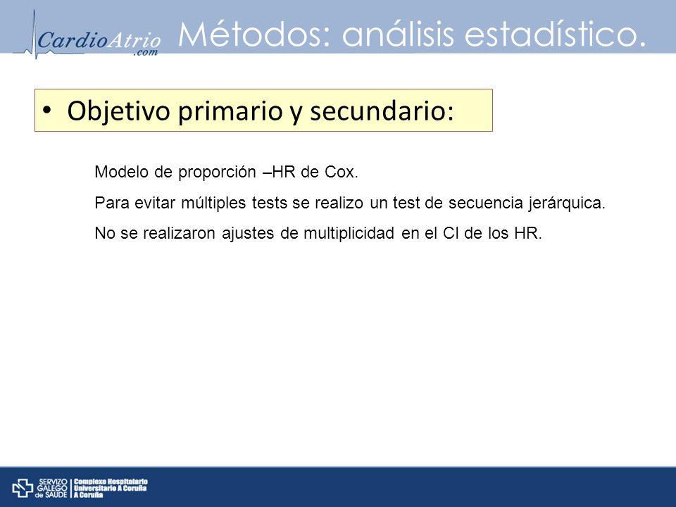 Métodos: análisis estadístico. Objetivo primario y secundario: Modelo de proporción –HR de Cox. Para evitar múltiples tests se realizo un test de secu