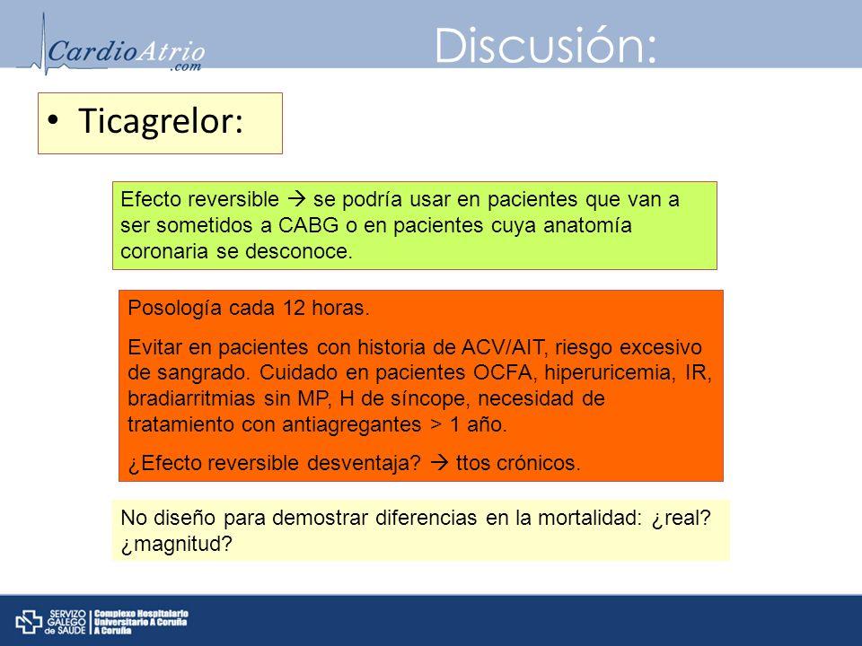 Discusión: Ticagrelor: Posología cada 12 horas. Evitar en pacientes con historia de ACV/AIT, riesgo excesivo de sangrado. Cuidado en pacientes OCFA, h