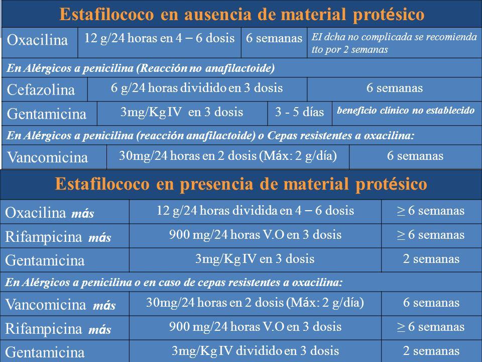 Estafilococo en ausencia de material prot é sico Oxacilina 12 g/24 horas en 4 – 6 dosis 6 semanas EI dcha no complicada se recomienda tto por 2 semana