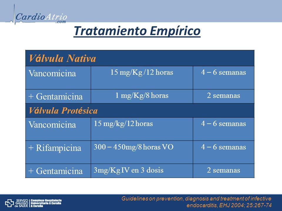 Tratamiento Empírico V á lvula Nativa Vancomicina 15 mg/Kg /12 horas 4 – 6 semanas + Gentamicina 1 mg/Kg/8 horas2 semanas V á lvula Prot é sica Vancom