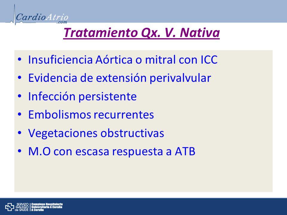Tratamiento Qx. V. Nativa Insuficiencia Aórtica o mitral con ICC Evidencia de extensión perivalvular Infección persistente Embolismos recurrentes Vege