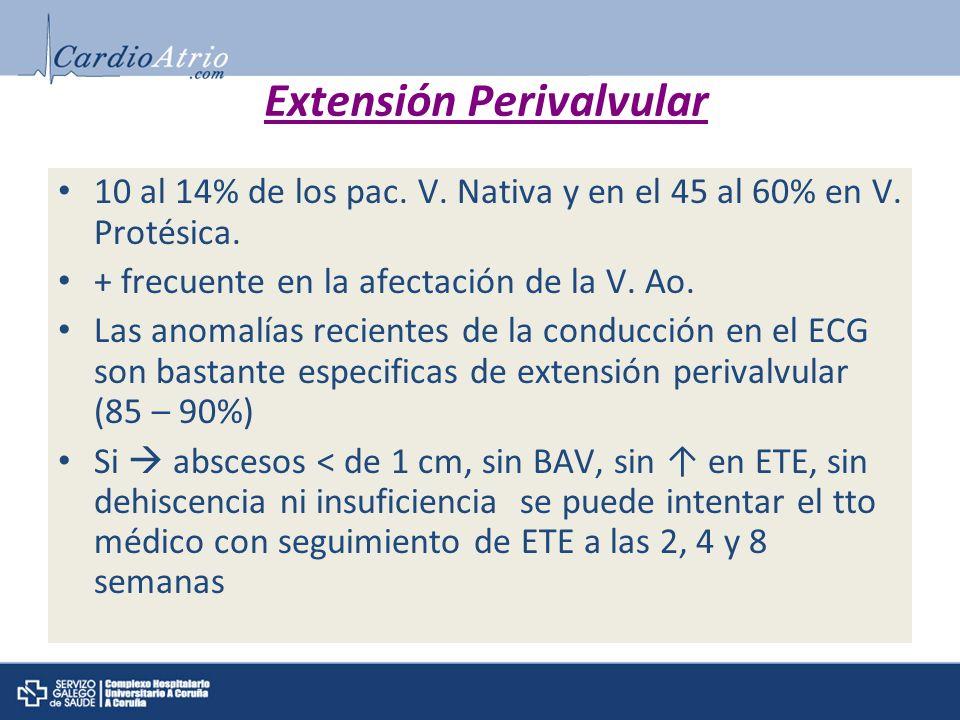 Extensión Perivalvular 10 al 14% de los pac. V. Nativa y en el 45 al 60% en V. Protésica. + frecuente en la afectación de la V. Ao. Las anomalías reci