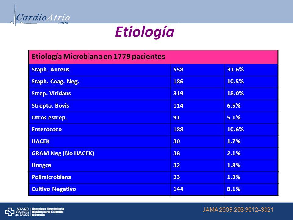 JAMA 2005;293:3012–3021 Etiología Microbiana en 1779 pacientes Staph. Aureus55831.6% Staph. Coag. Neg.18610.5% Strep. Viridans31918.0% Strepto. Bovis1