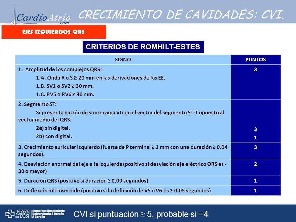 EJES IZQUIERDOS QRS CRECIMIENTO DE CAVIDADES: CVI. SIGNOPUNTOS 1. Amplitud de los complejos QRS: 1.A. Onda R o S 20 mm en las derivaciones de las EE.