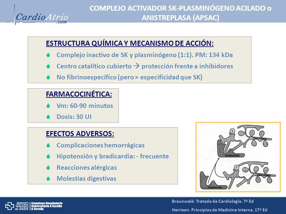COMPLEJO ACTIVADOR SK-PLASMINÓGENO ACILADO o ANISTREPLASA (APSAC) Braunwald. Tratado de Cardiología. 7ª Ed Harrison. Principios de Medicina Interna. 1