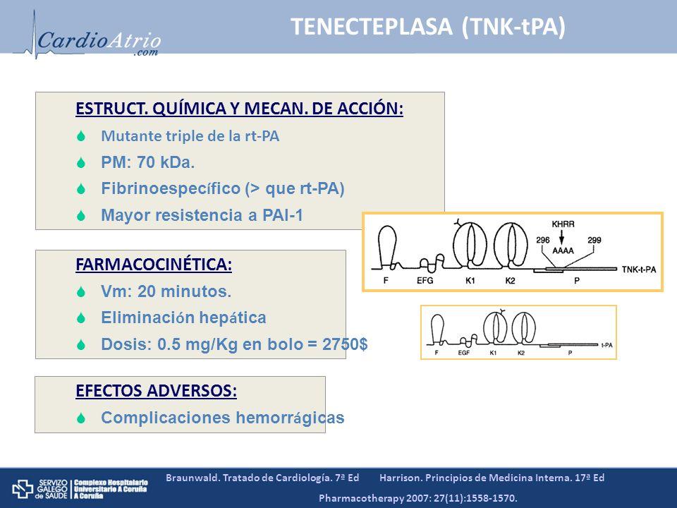 TENECTEPLASA (TNK-tPA) Braunwald. Tratado de Cardiología. 7ª Ed Harrison. Principios de Medicina Interna. 17ª Ed Pharmacotherapy 2007: 27(11):1558-157