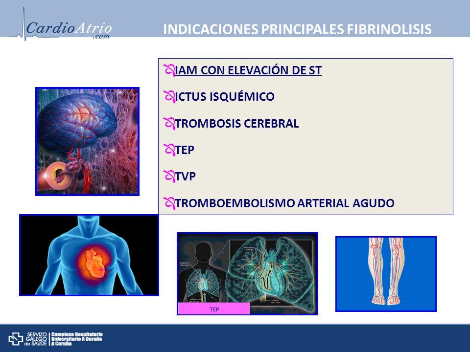 IAM CON ELEVACIÓN DE ST ICTUS ISQUÉMICO TROMBOSIS CEREBRAL TEP TVP TROMBOEMBOLISMO ARTERIAL AGUDO TEP INDICACIONES PRINCIPALES FIBRINOLISIS