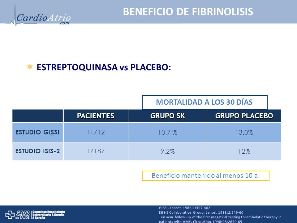 BENEFICIO DE FIBRINOLISIS GISSI. Lancet 1986;1:397-402. ISIS-2 Collaborative Group. Lancet 1988;2:349-60 Ten year follow-up of the first megatrial tes
