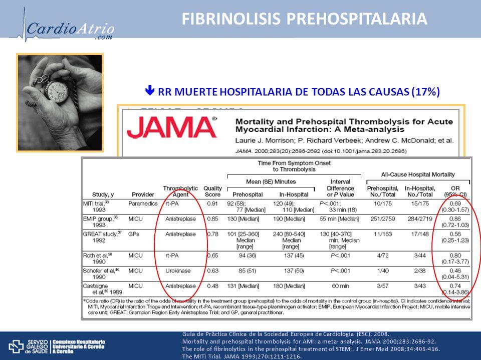 FIBRINOLISIS PREHOSPITALARIA Gu í a de Pr á ctica Cl í nica de la Sociedad Europea de Cardiolog í a (ESC). 2008. Mortality and prehospital thrombolysi